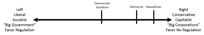 Heiner socialists and capitalist