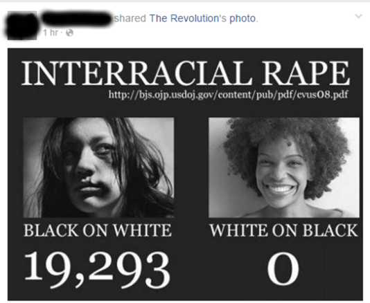 interacial rape updated