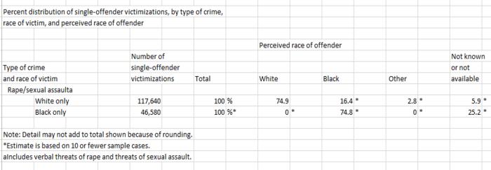 rape table