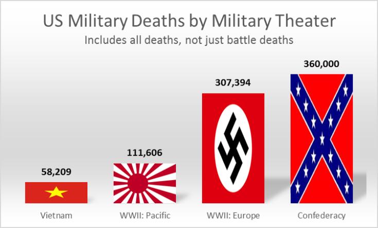 military-deaths